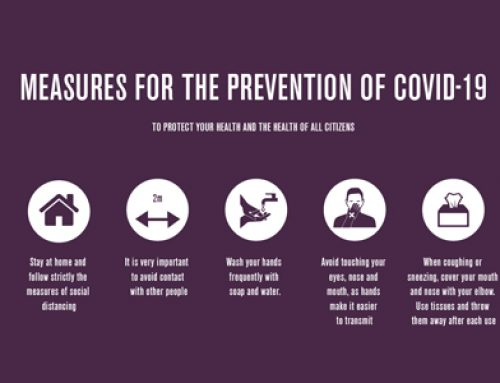 Measures for the prevention of Covid-19